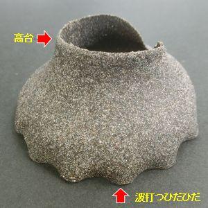 Sunachawan180627e3